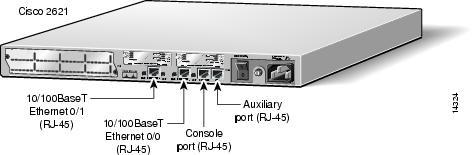 Cisco 2621 by Iteasy2u