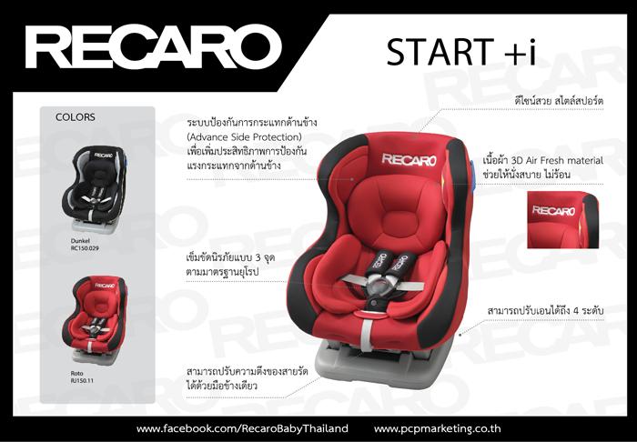 RECARO start + I Made in japan 5 kg – 18 kg และความสูง 50 cm - 100 cm ผ่านมาตรฐานความปลอดภัยของยุโรป ECE-R44/04