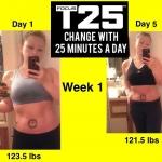 ทำไม T25 ถึงลดน้ำหนักได้?